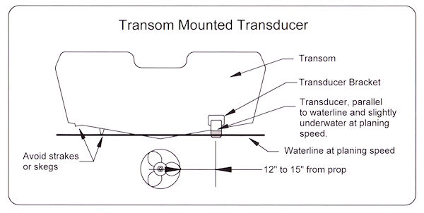 Installing-transom-mount-and-transducer-diagram